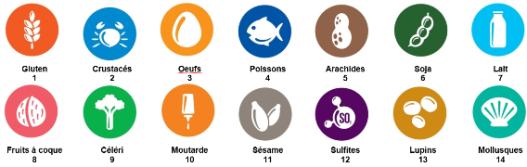 """Résultat de recherche d'images pour """"liste des allergenes"""""""